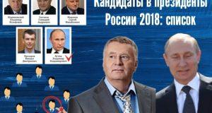 фото Кандидаты в президенты России 2018 список