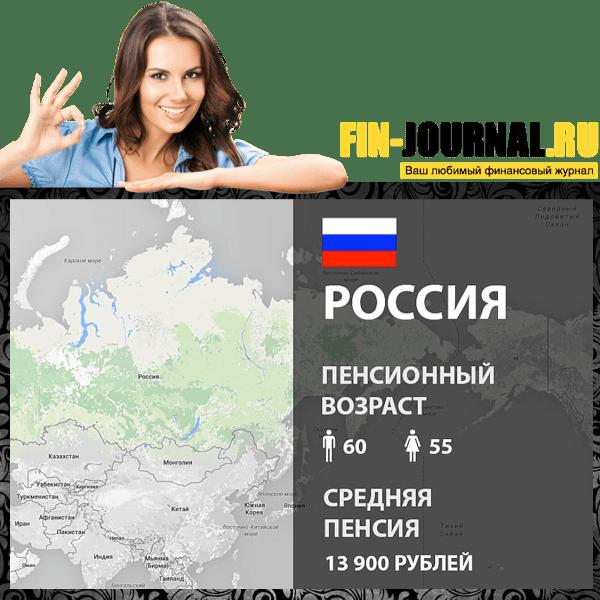 картинка Таблица значения пенсии в России
